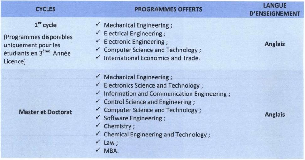Programme d'échange des étudiants BIT 2018