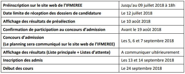 Dates concours IFMEREE 2018