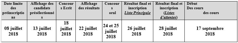 ISSS Calendrier concours master SAS 2018