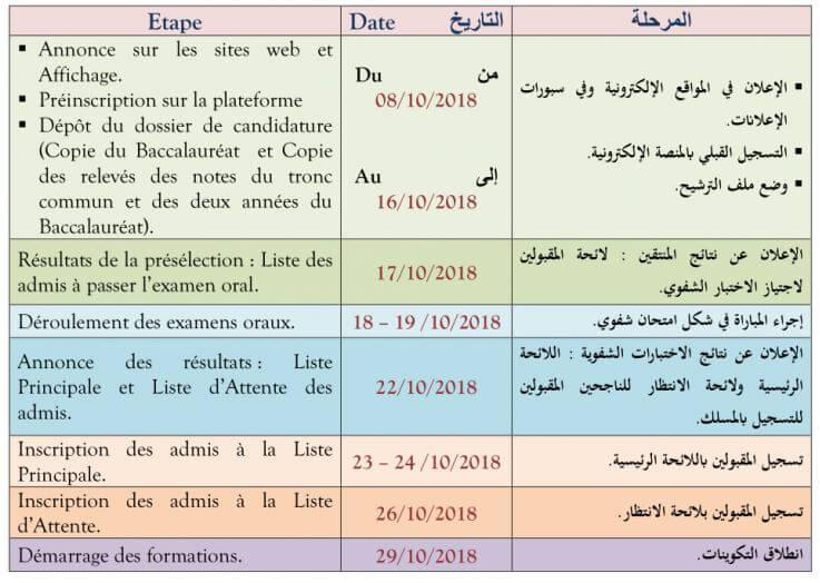Planning concours licence d'éducation Université El Jadida 2018