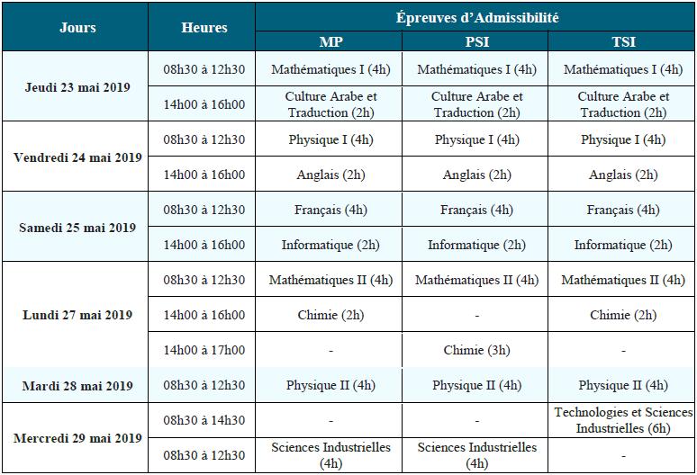 Calendrier des épreuves écrites d'admissibilite CNC 2019